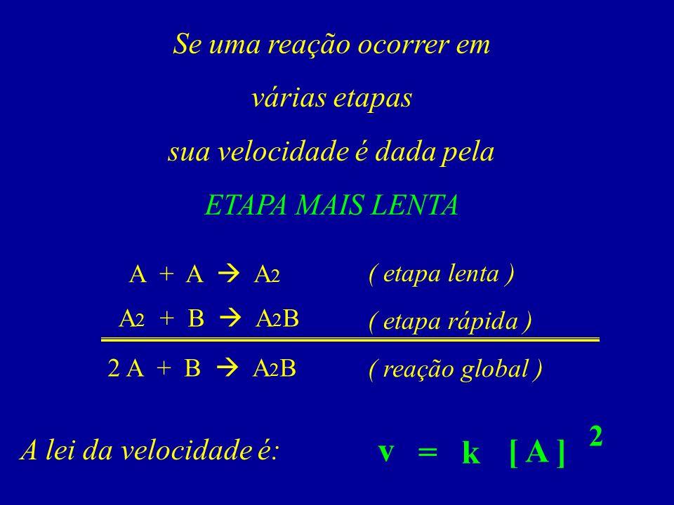 v = k [ A ] Se uma reação ocorrer em várias etapas
